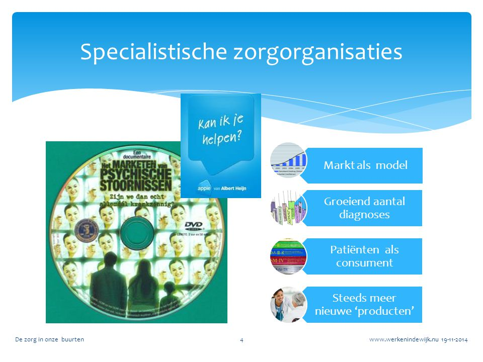 Specialistische zorgorganisaties