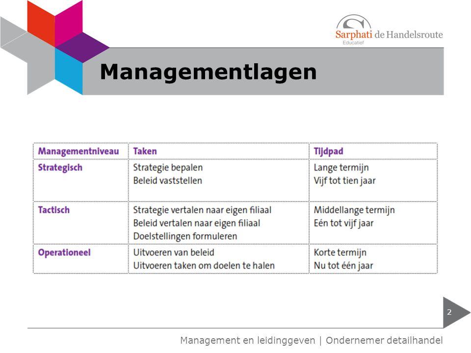 Managementlagen Management en leidinggeven | Ondernemer detailhandel