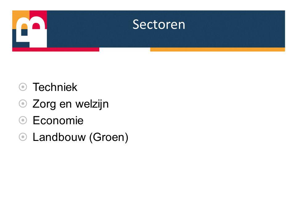 Sectoren Techniek Zorg en welzijn Economie Landbouw (Groen)