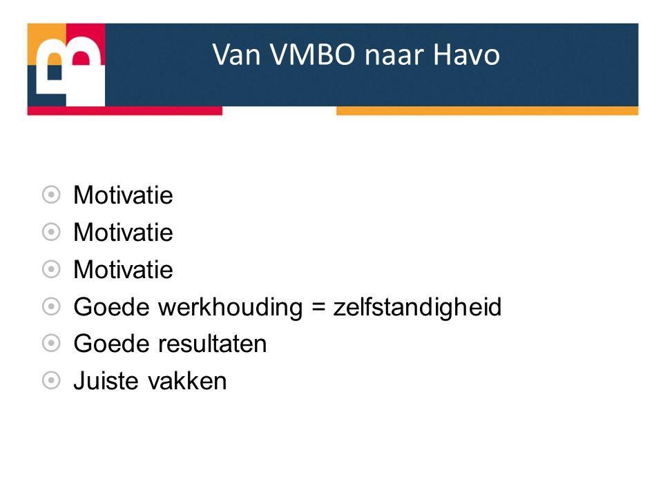 Van VMBO naar Havo Motivatie Goede werkhouding = zelfstandigheid