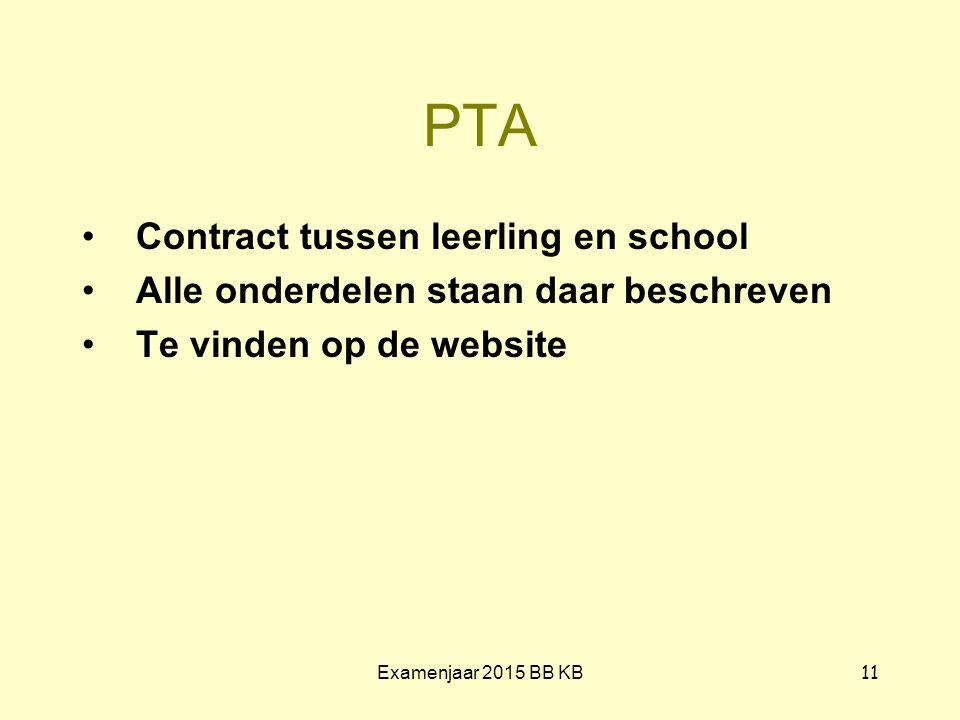 PTA Contract tussen leerling en school