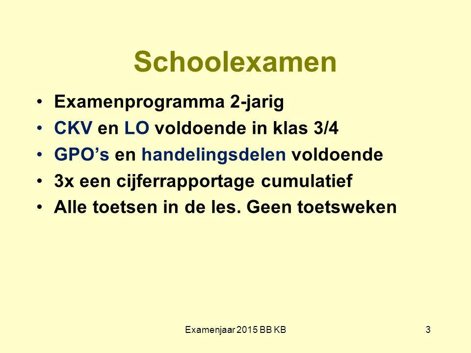 Schoolexamen Examenprogramma 2-jarig CKV en LO voldoende in klas 3/4