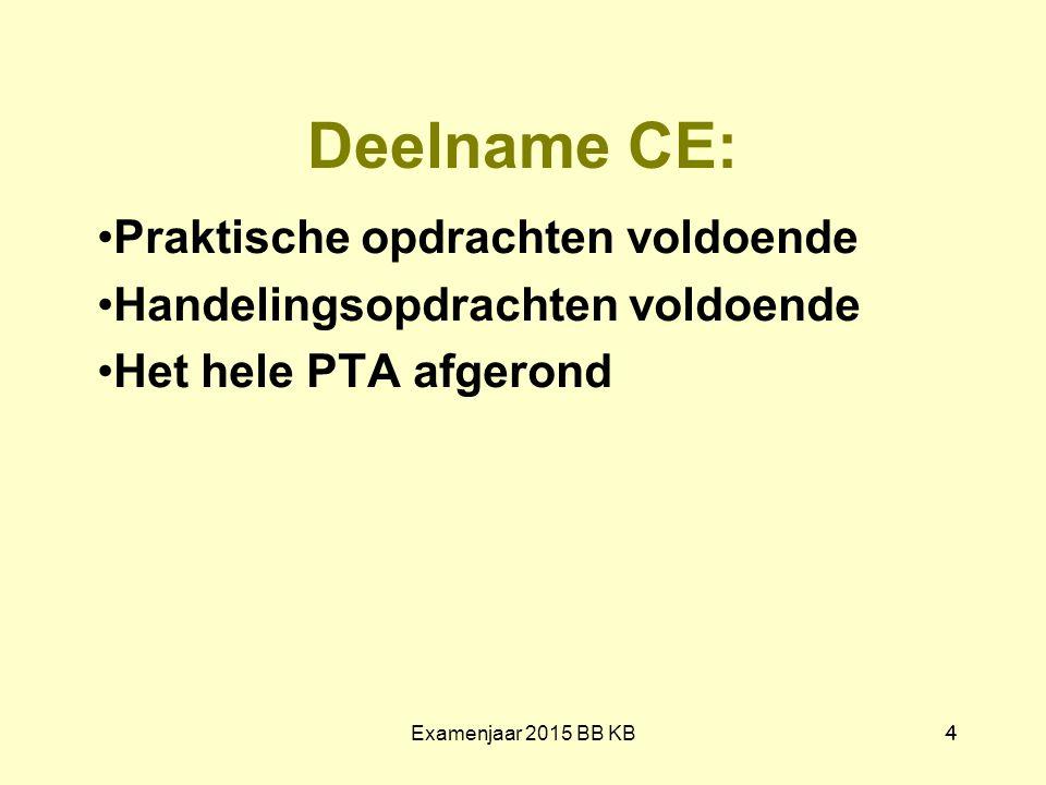 Deelname CE: Praktische opdrachten voldoende