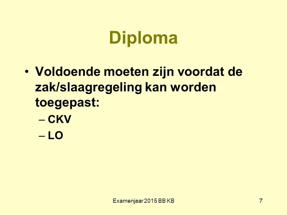 Diploma Voldoende moeten zijn voordat de zak/slaagregeling kan worden toegepast: CKV.