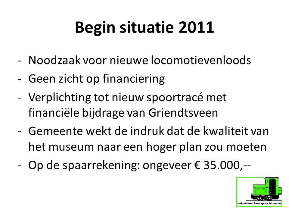 Begin situatie 2011 Noodzaak voor nieuwe locomotievenloods