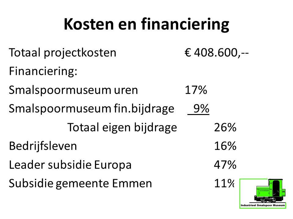 Kosten en financiering