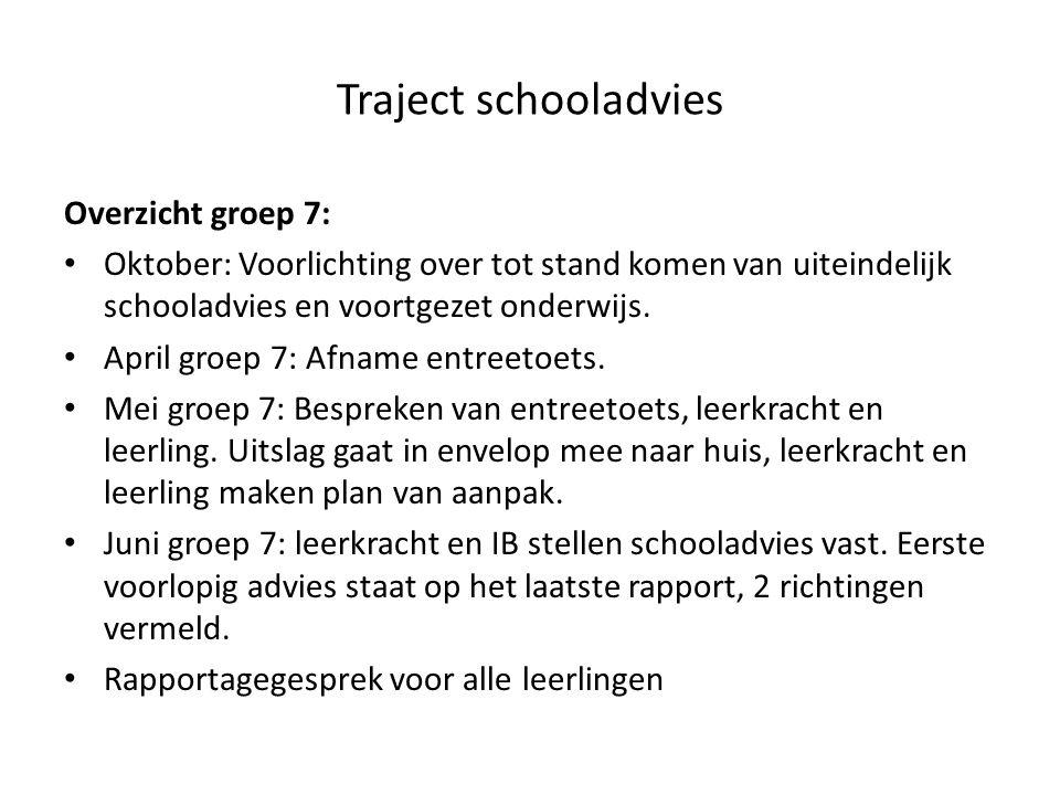 Traject schooladvies Overzicht groep 7: