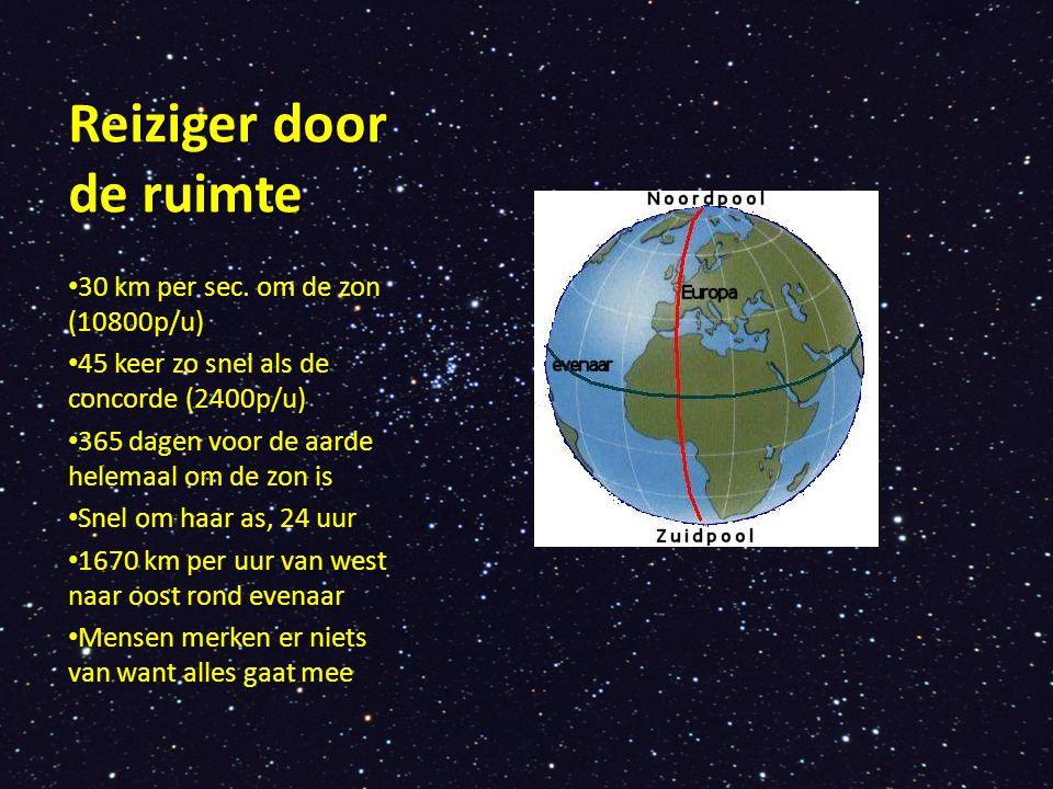 Reiziger door de ruimte