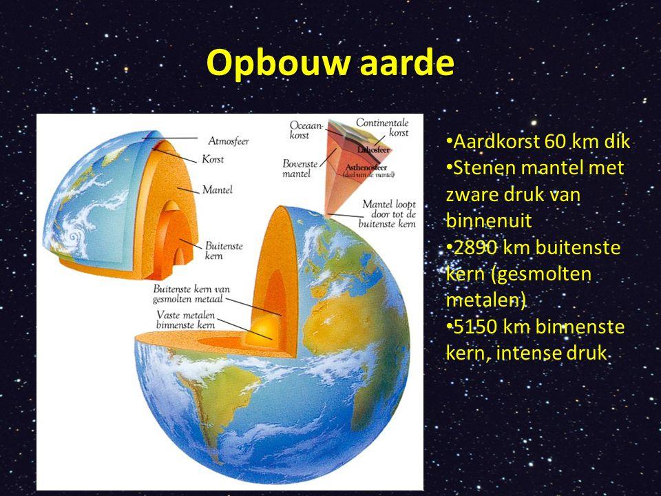Opbouw aarde Aardkorst 60 km dik