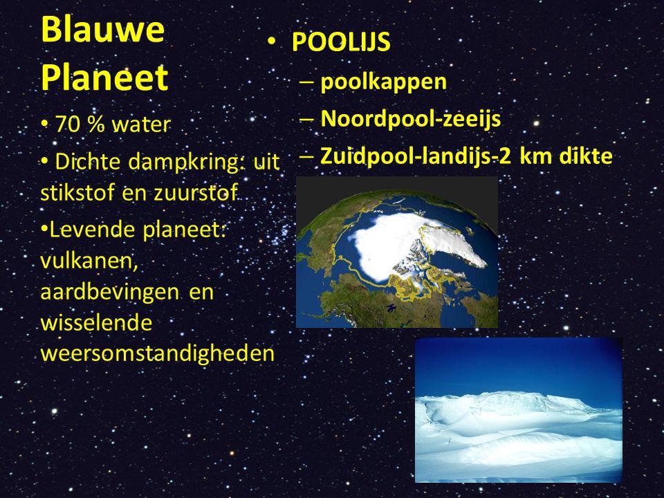 Blauwe Planeet POOLIJS poolkappen Noordpool-zeeijs