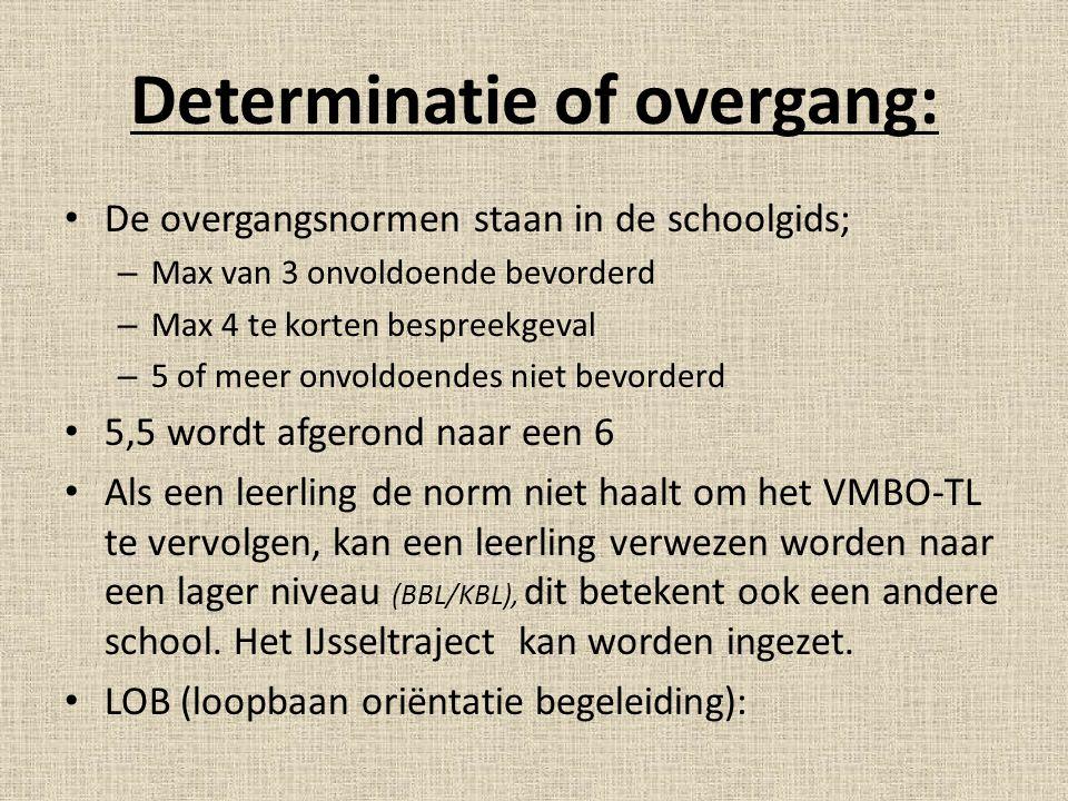 Determinatie of overgang: