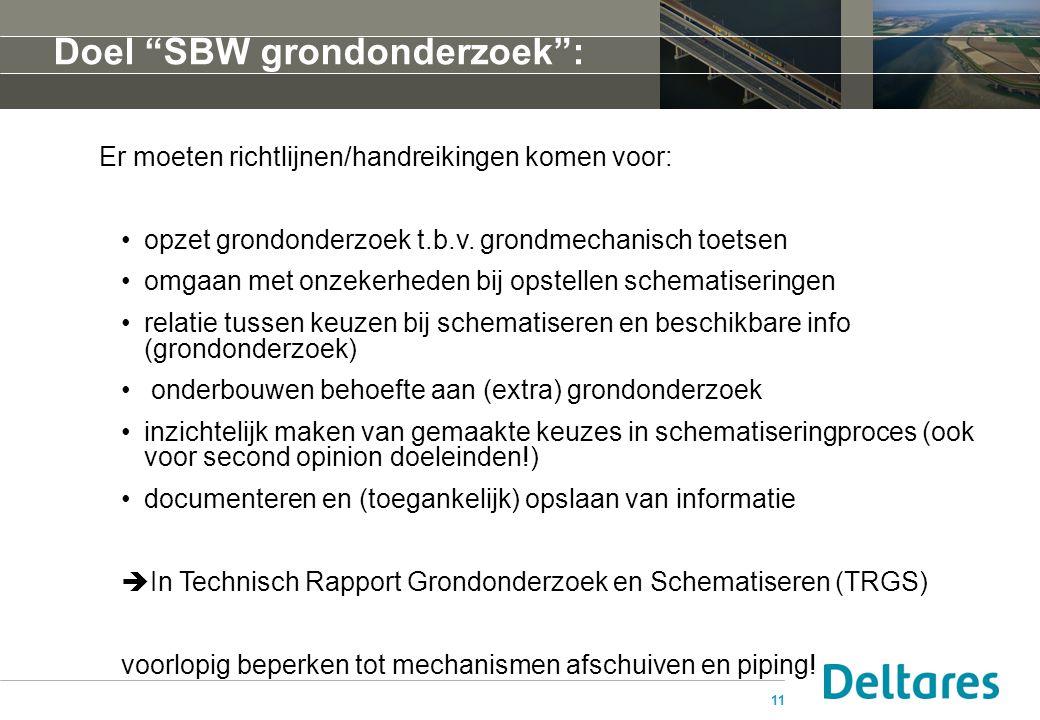 Doel SBW grondonderzoek :