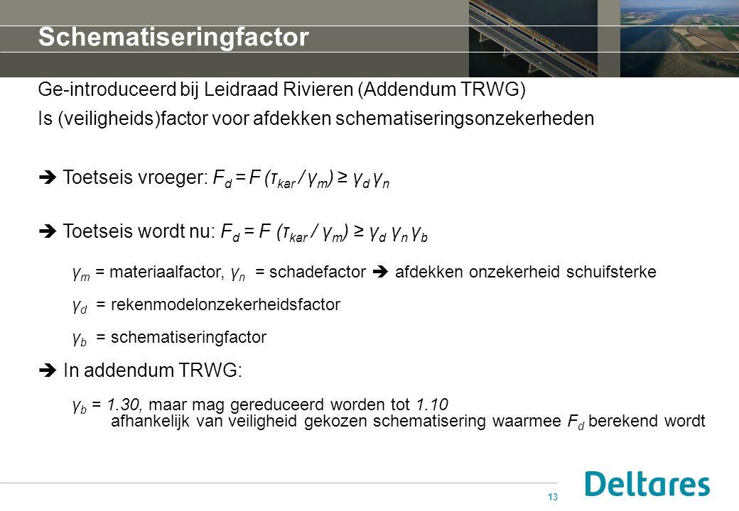 Schematiseringfactor