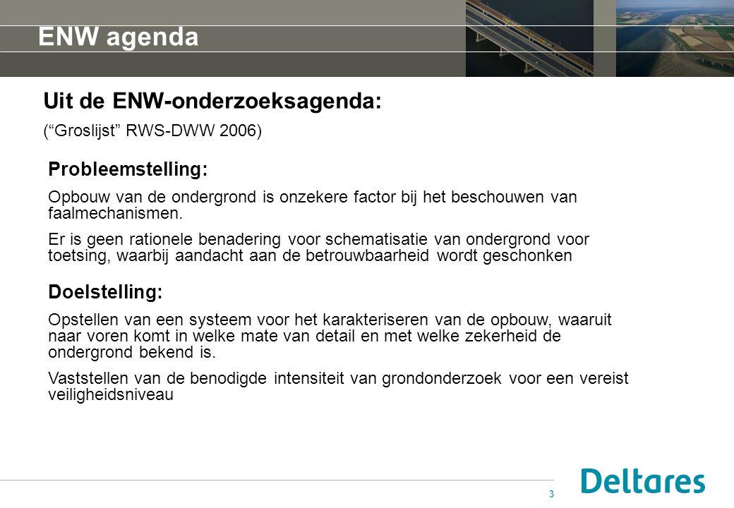 ENW agenda Uit de ENW-onderzoeksagenda: Probleemstelling: