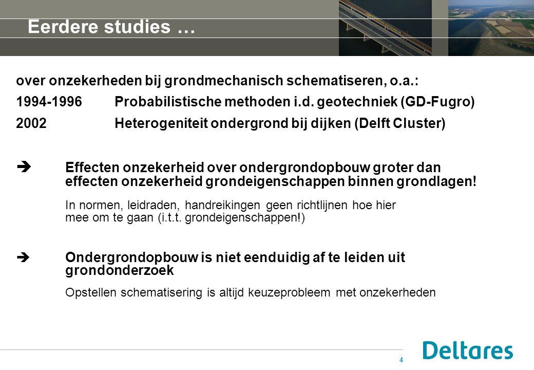 Eerdere studies … over onzekerheden bij grondmechanisch schematiseren, o.a.: 1994-1996 Probabilistische methoden i.d. geotechniek (GD-Fugro)