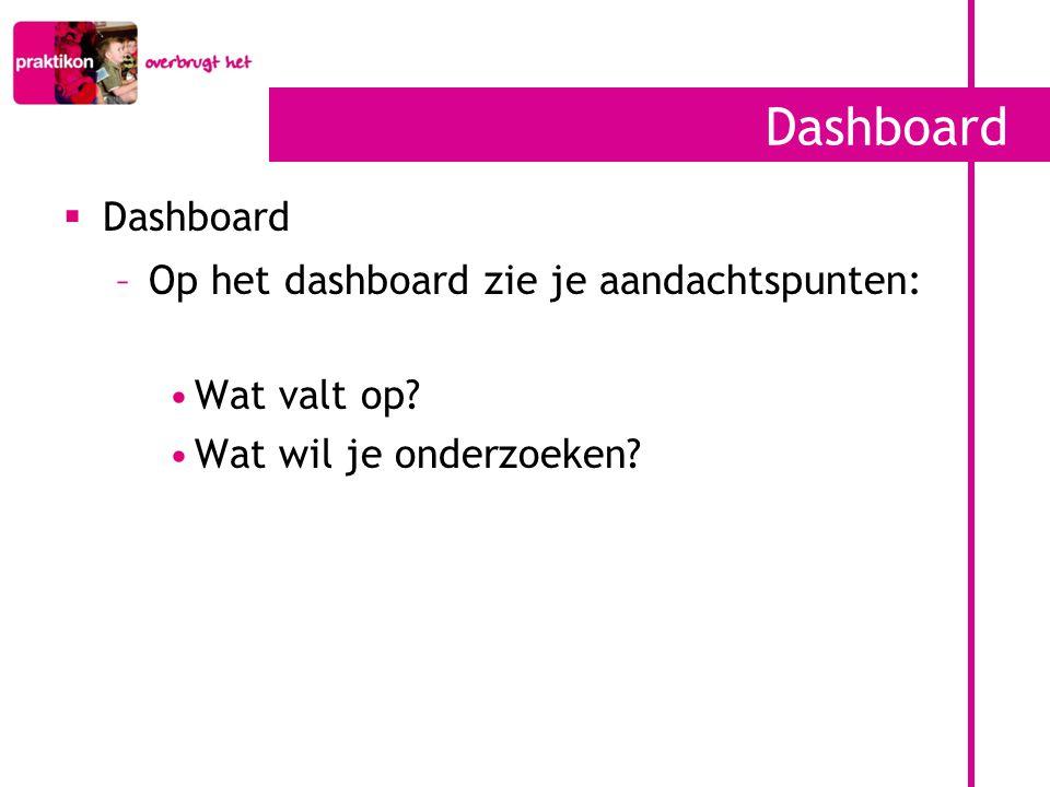 Dashboard Dashboard Op het dashboard zie je aandachtspunten: