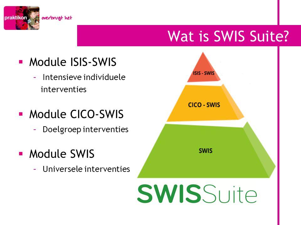 Wat is SWIS Suite Module ISIS-SWIS Module CICO-SWIS Module SWIS