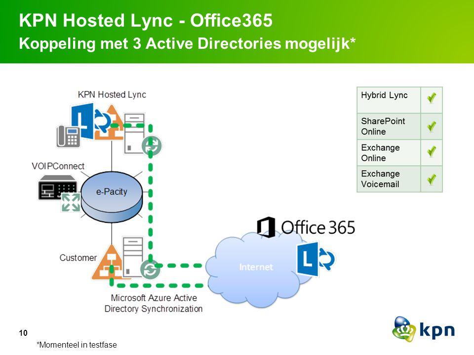 Office365 licenties hergebruik E4 licentie nodig voor Voice functies