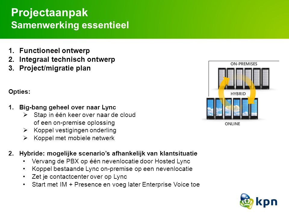 KPN Diensten Lync Private Hosted Lync Private Hosted Lync - KPN ÉÉN