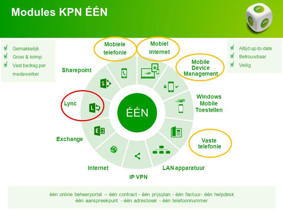 Propositie KPN: Lync On-premise