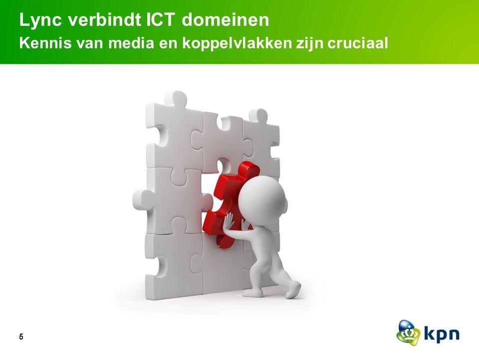 Lync heeft impact op meerdere ICT domeinen Be Prepared - Not Scared!