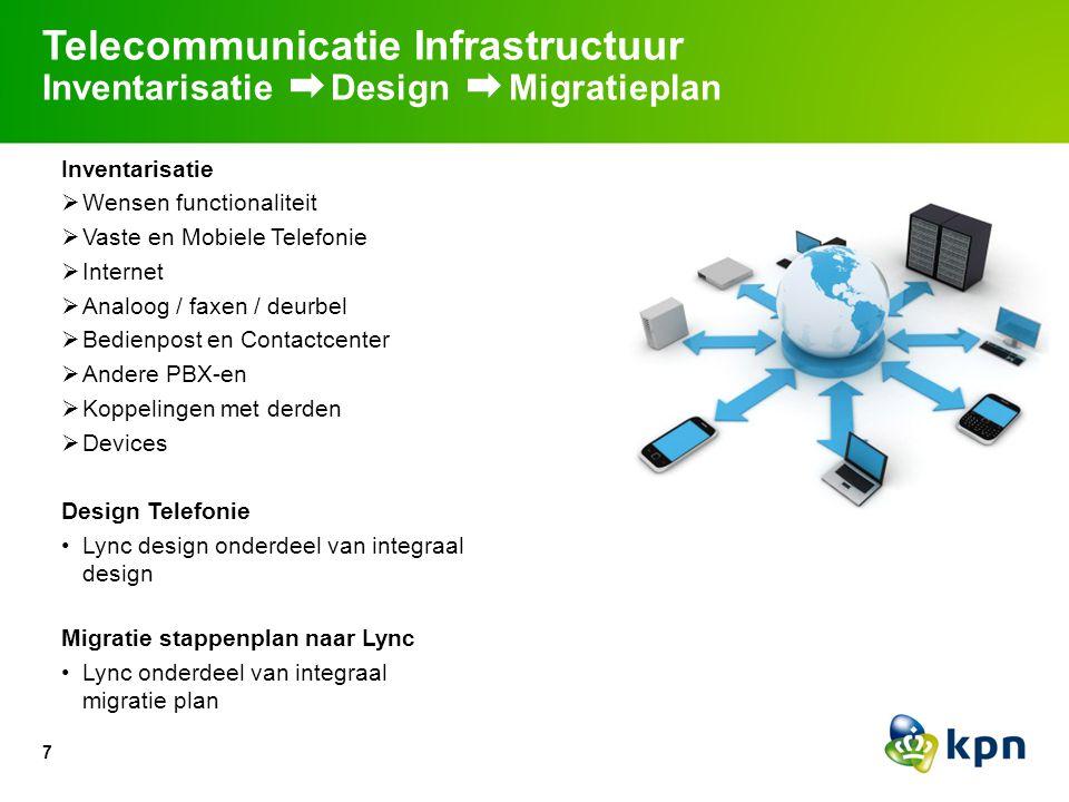LAN en WAN Inventarisatie Design Migratieplan fmtCompany 13 april 2012