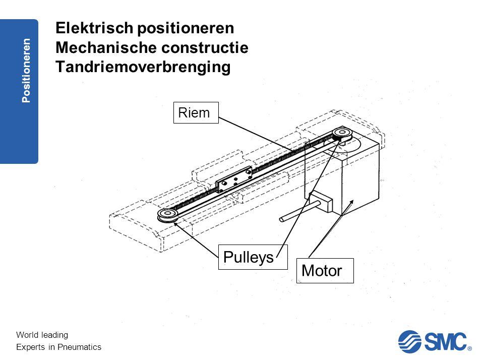 Elektrisch positioneren Mechanische constructie Tandriemoverbrenging