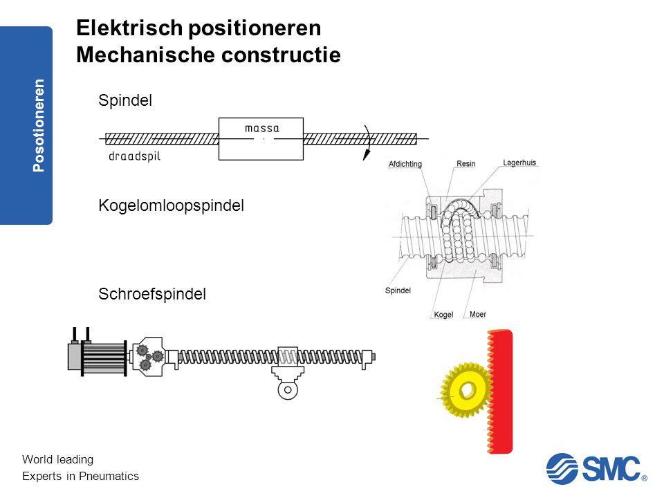 Elektrisch positioneren Mechanische constructie