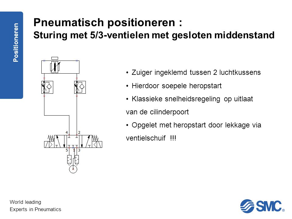 Pneumatisch positioneren : Sturing met 5/3-ventielen met gesloten middenstand