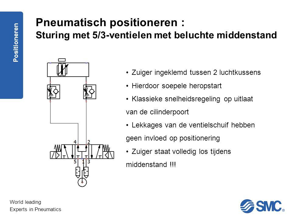 Pneumatisch positioneren : Sturing met 5/3-ventielen met beluchte middenstand
