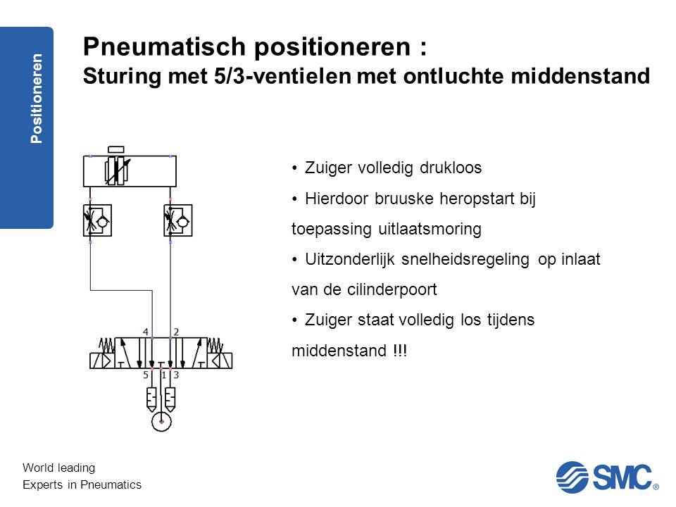 Pneumatisch positioneren : Sturing met 5/3-ventielen met ontluchte middenstand