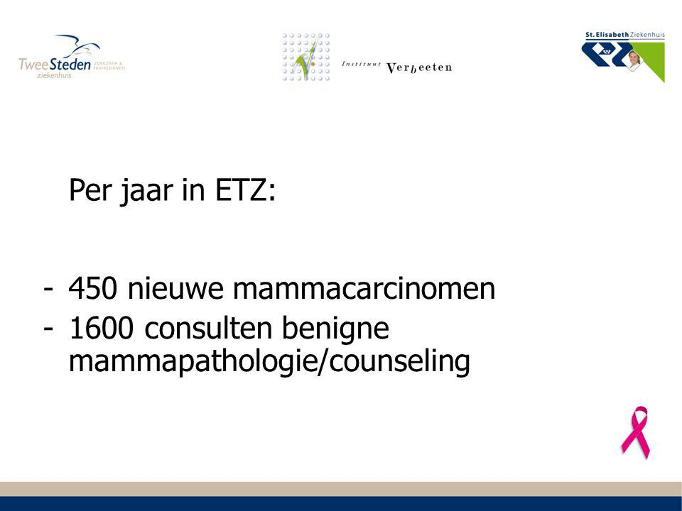 Per jaar in ETZ: 450 nieuwe mammacarcinomen 1600 consulten benigne mammapathologie/counseling