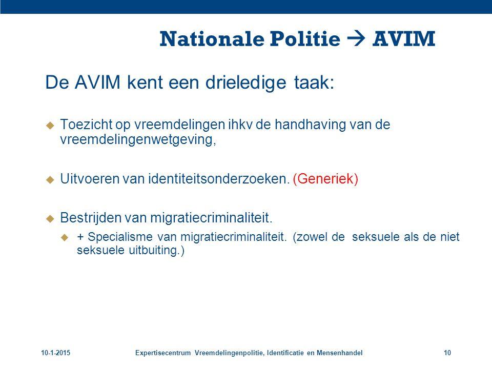 Nationale Politie  AVIM