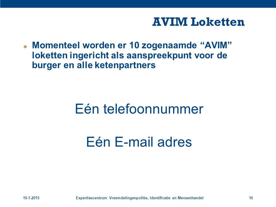Eén telefoonnummer Eén E-mail adres AVIM Loketten