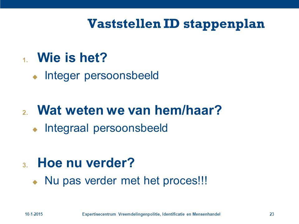 Vaststellen ID stappenplan