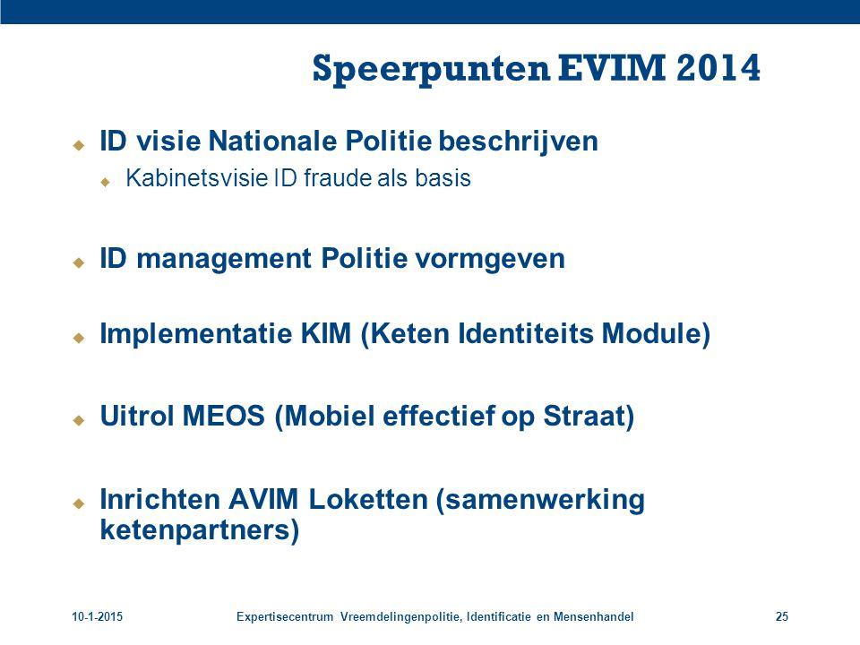 Speerpunten EVIM 2014 ID visie Nationale Politie beschrijven