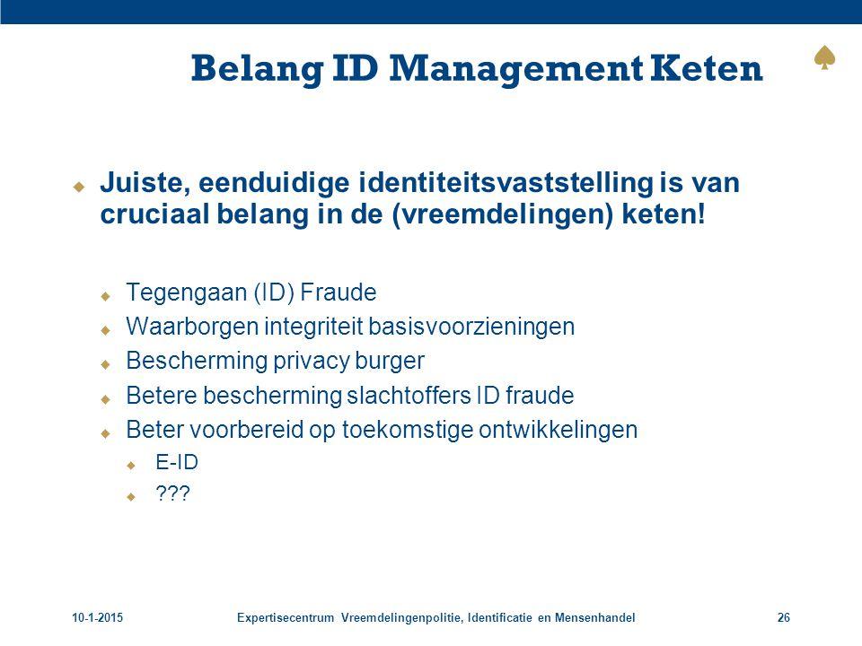 Belang ID Management Keten