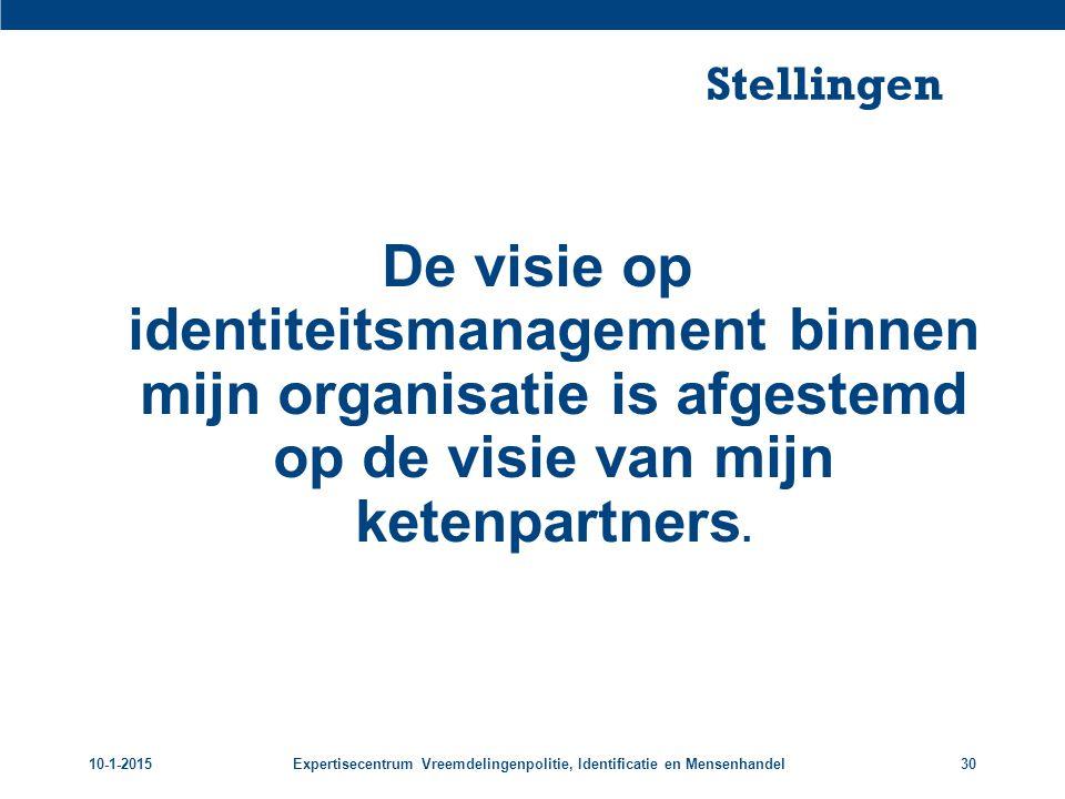 Stellingen De visie op identiteitsmanagement binnen mijn organisatie is afgestemd op de visie van mijn ketenpartners.