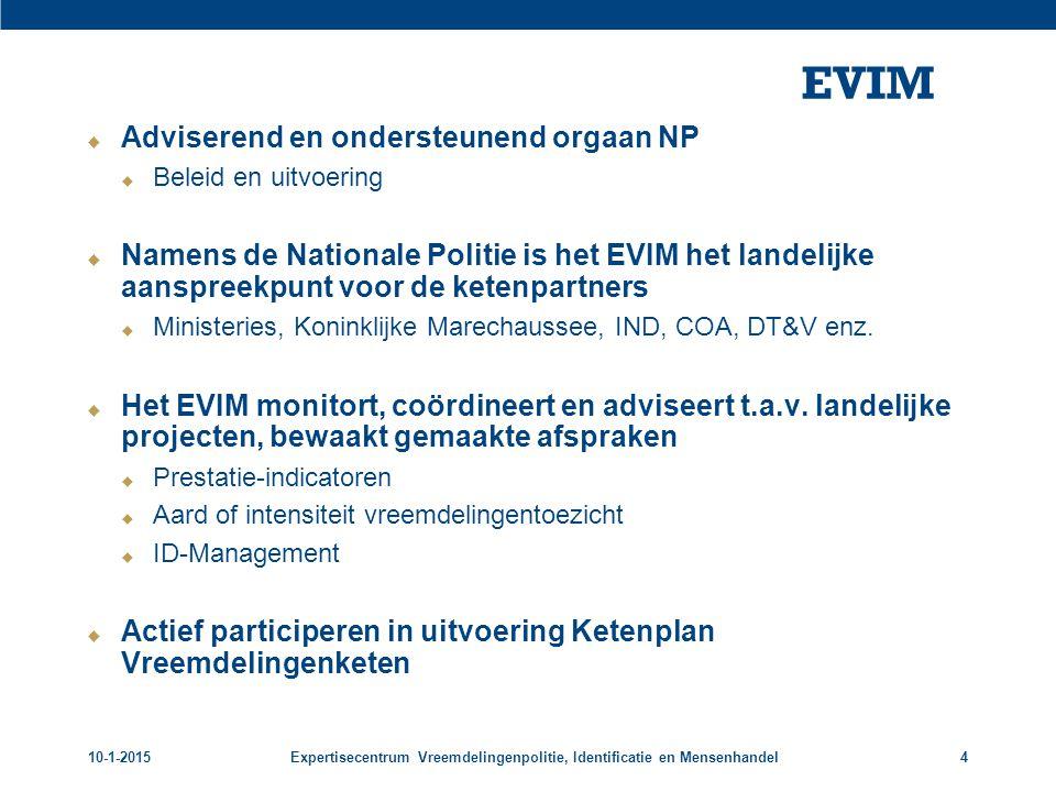 EVIM Adviserend en ondersteunend orgaan NP