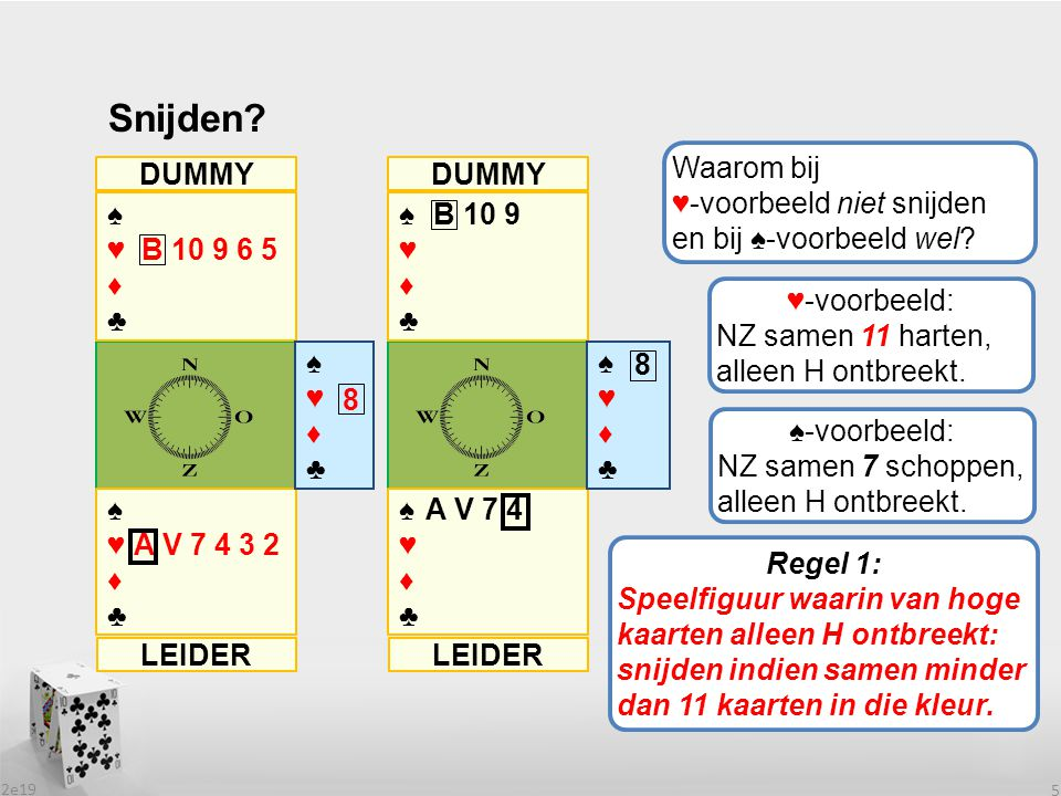 Snijden Waarom bij ♥-voorbeeld niet snijden en bij ♠-voorbeeld wel