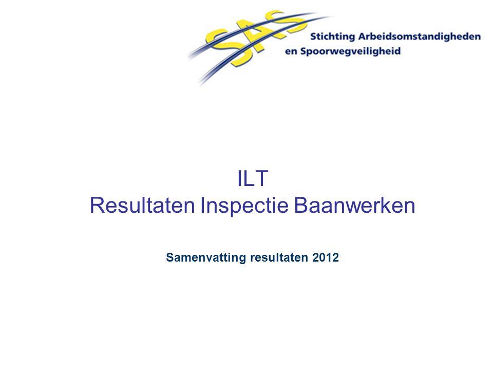 ILT Resultaten Inspectie Baanwerken