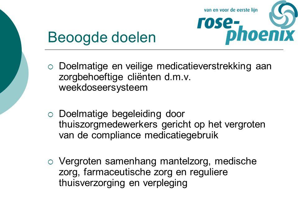 Beoogde doelen Doelmatige en veilige medicatieverstrekking aan zorgbehoeftige cliënten d.m.v. weekdoseersysteem.