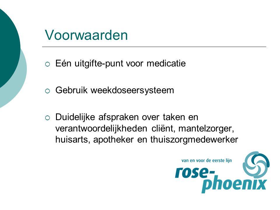 Voorwaarden Eén uitgifte-punt voor medicatie Gebruik weekdoseersysteem