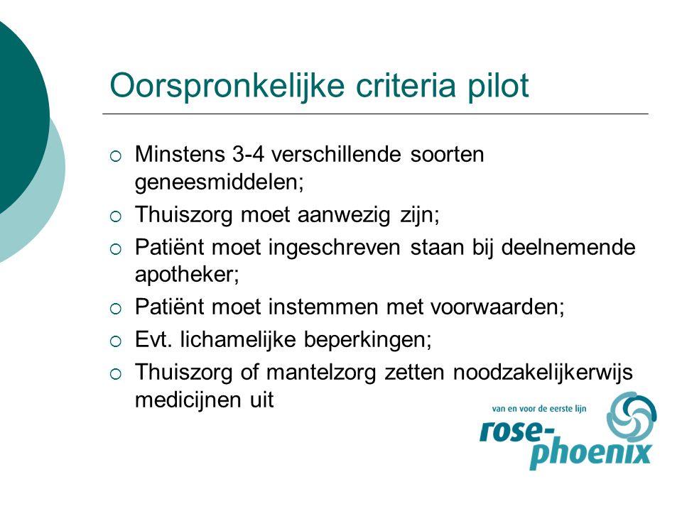 Oorspronkelijke criteria pilot