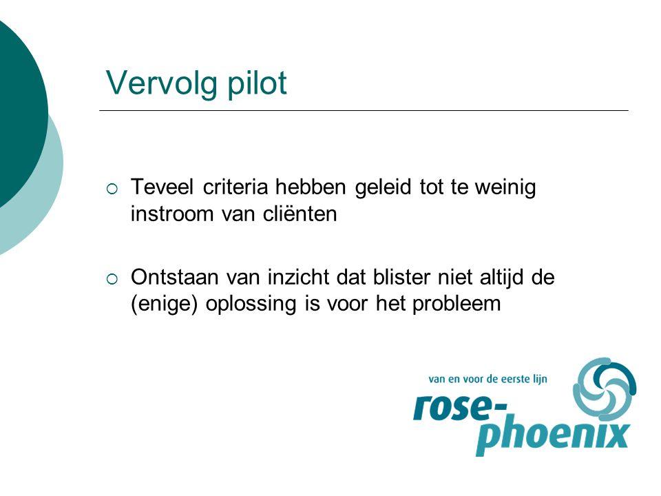 Vervolg pilot Teveel criteria hebben geleid tot te weinig instroom van cliënten.