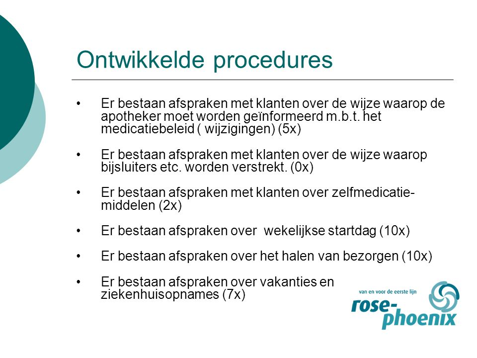 Ontwikkelde procedures