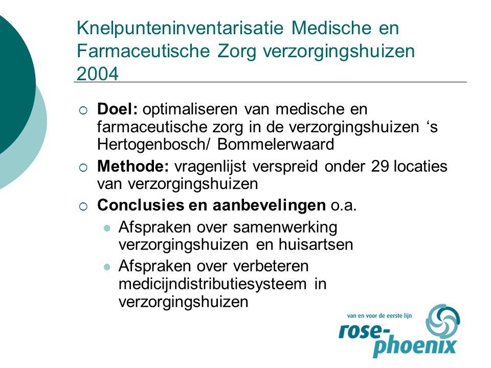 Knelpunteninventarisatie Medische en Farmaceutische Zorg verzorgingshuizen 2004