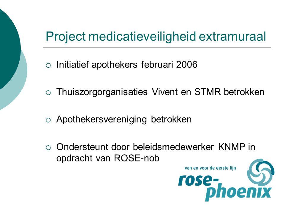 Project medicatieveiligheid extramuraal