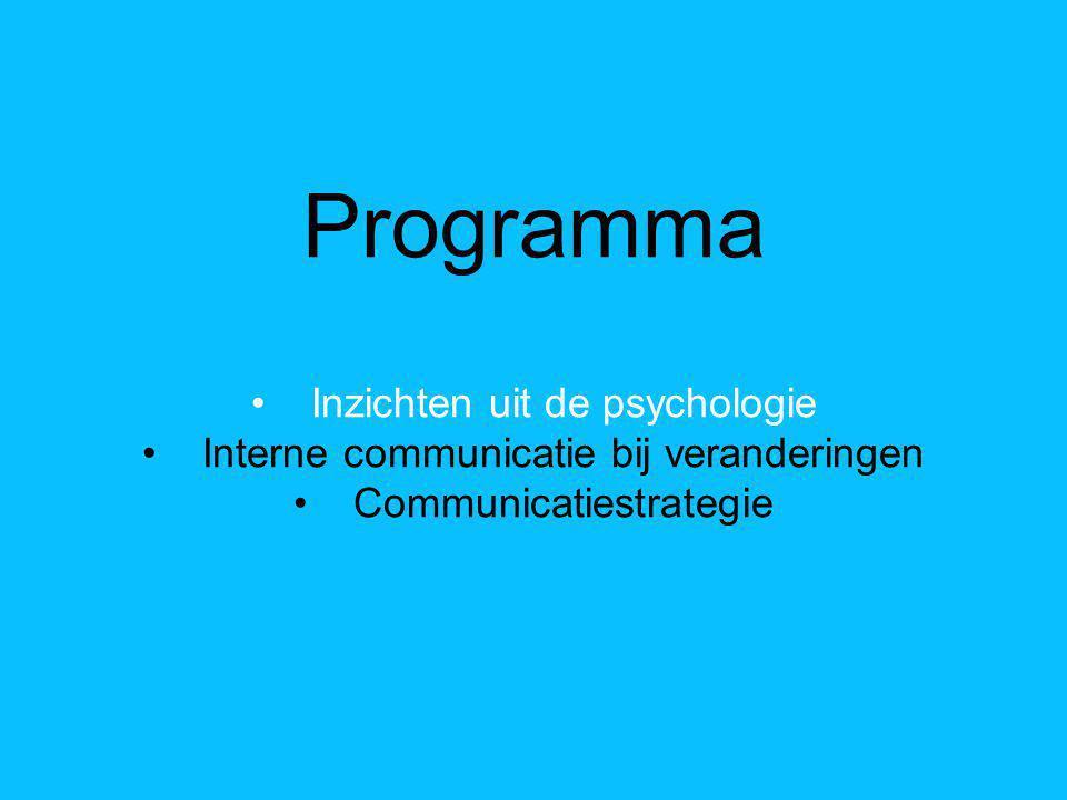 Programma Inzichten uit de psychologie