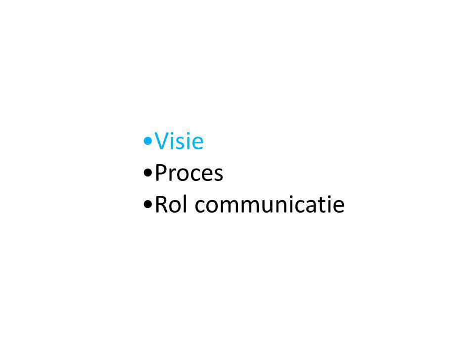 •Visie •Proces •Rol communicatie
